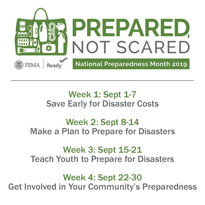 National Preparedness Month Weekly Themes